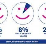 Bisexuales: más allá del estereotipo, un colectivo especialmente vulnerable y desprotegido